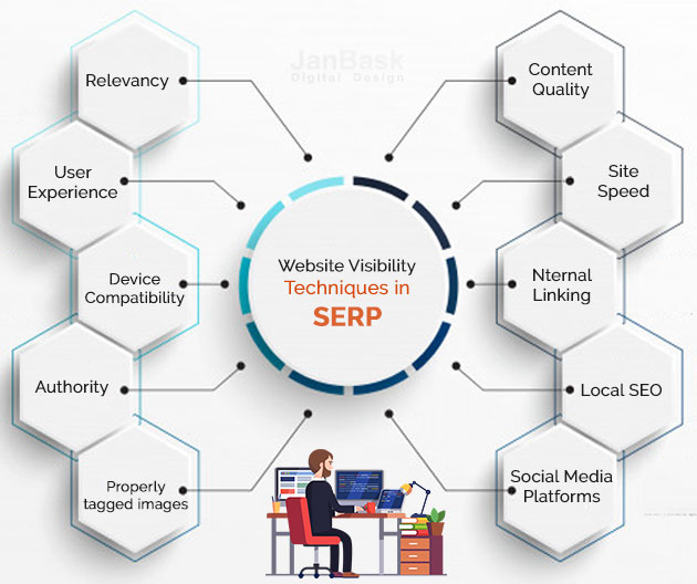 SEO-friendly site structure